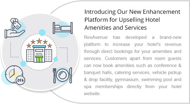Introducing Our New Enhancement Platform for Upselling Hotel Amenities and Services