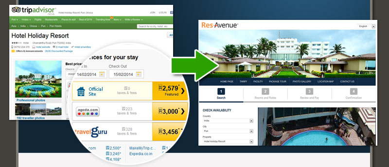 Scale up your hotel business, aim for an even larger customer base with TripConnect