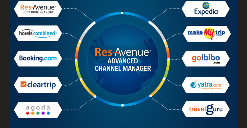 ResAvenue's Advanced Channel Manager