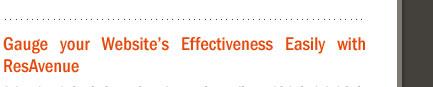 Gauge your Website's Effectiveness Easily with ResAvenue