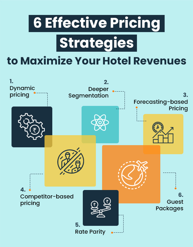 Six Effective Pricing Strategies to Maximize Your Hotel Revenues