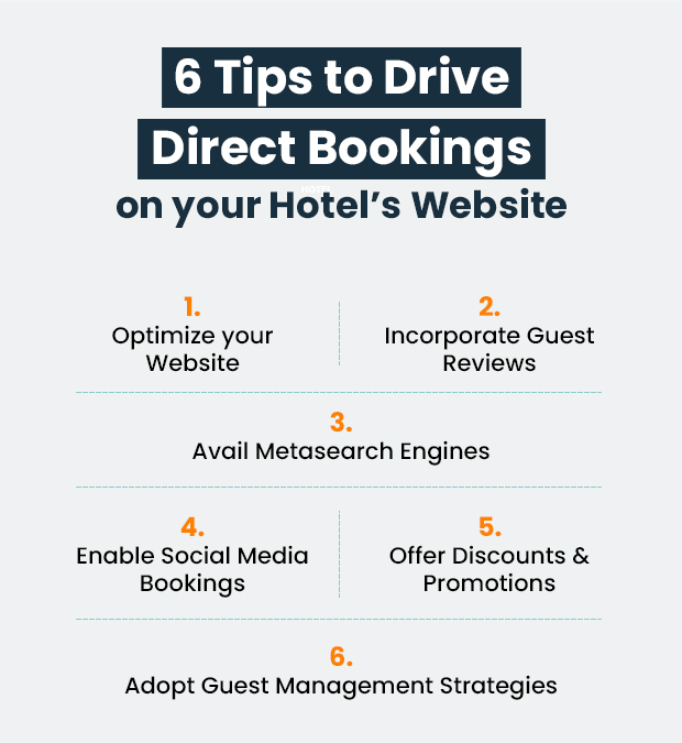 Six Tips to Drive Direct Bookings on your Hotel's Website