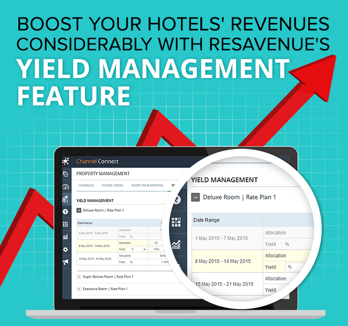 Boost Your Hotels' Revenues Considerably with ResAvenue's Yield Management Feature